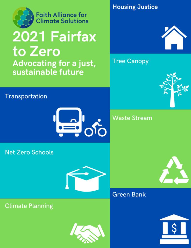 FACS 2021 Fairfax to Zero Advocacy Priorities e-book